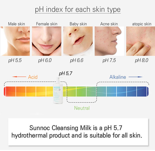 Blance Your Skin pH level