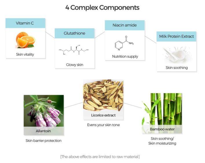 4 complex components