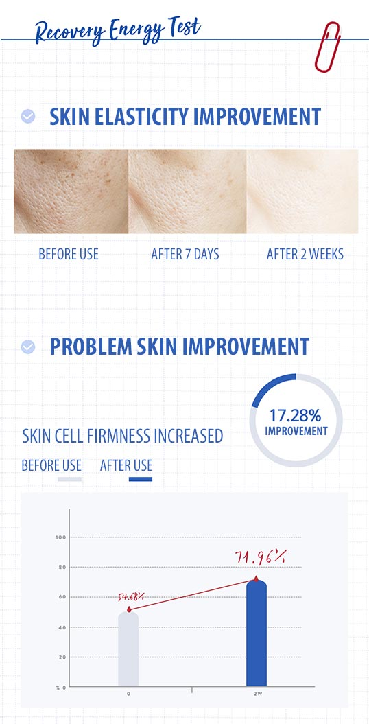 review, skin improvement proof mask features