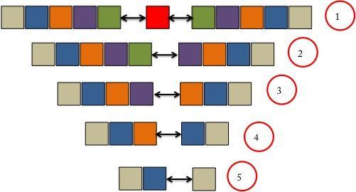 Unir las piezas paso 3