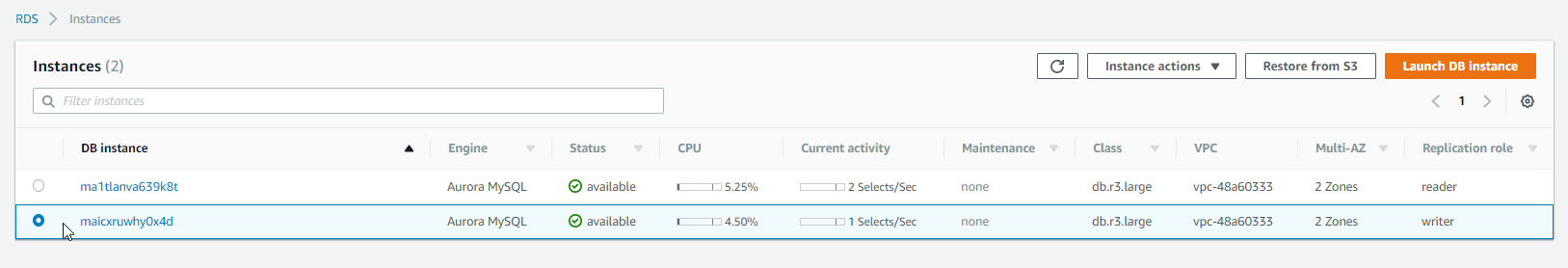 How to change the size of your AWS RDS with zero downtime - Mistwire