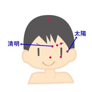 目のツボ2