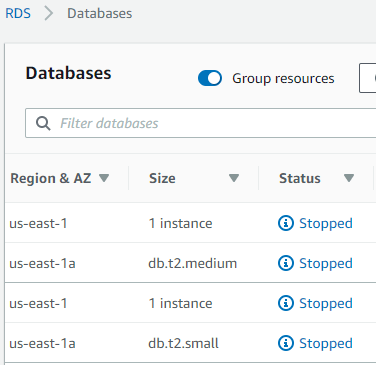 Both db.t2.small and db.t2.medium databases are stopped