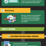Online Reviews Auto Repair Shop Marketing Plan And Benefits