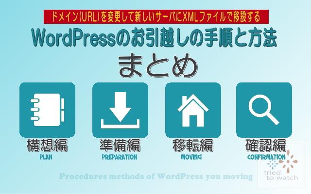 moving_procedure_method-image
