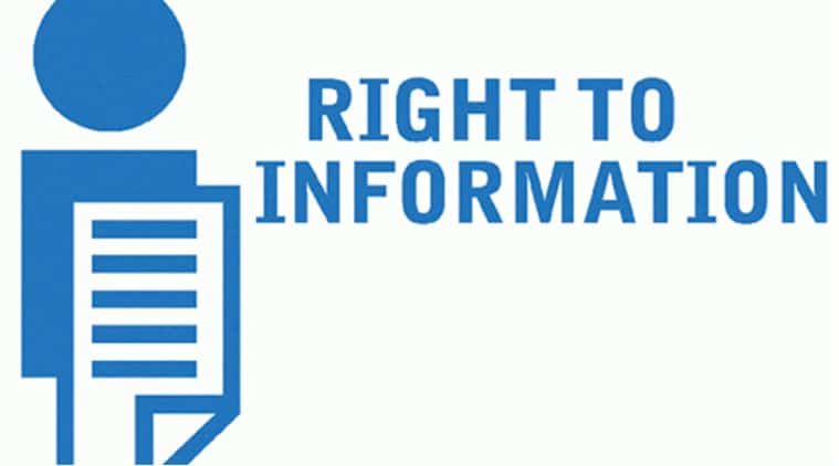 When I couldn't file the RTI : Possible solutions