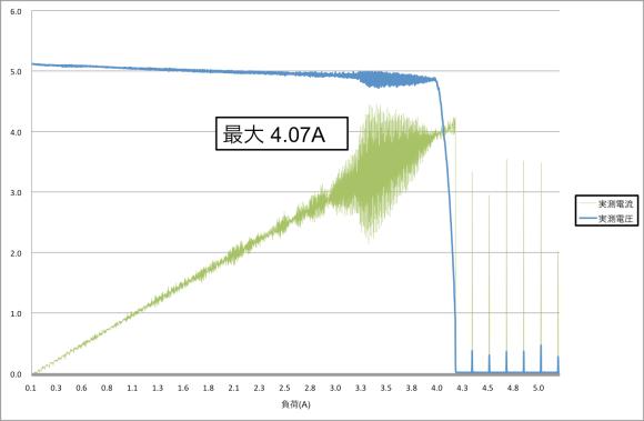 usbc02-3