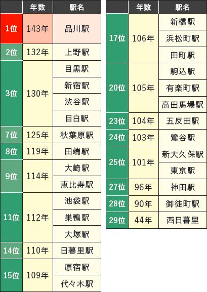 2015100813