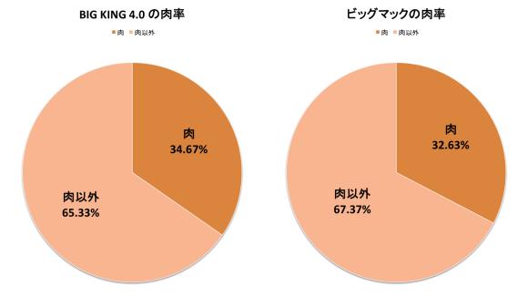 result_bb_06