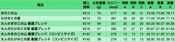 data_kinotake_01