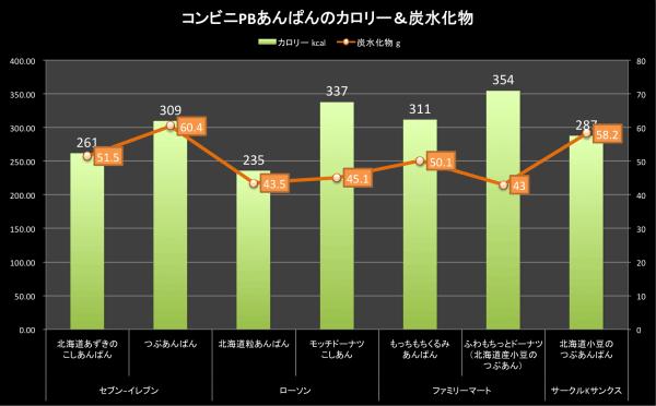 data_ampm_03