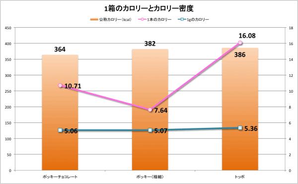 data_ppt_02
