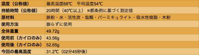 data_hokkairo2_02a