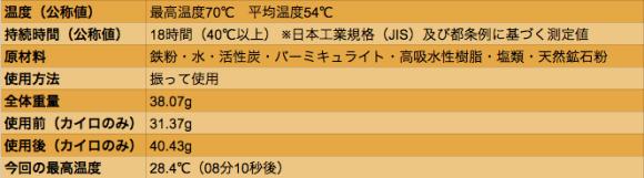 data_hokkairo2_03a
