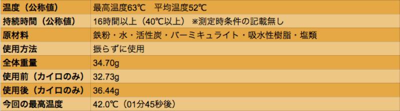 data_hokkairo2_06a