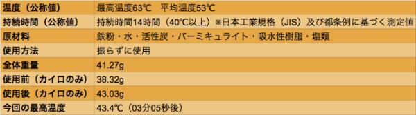 data_hokkairo_04a