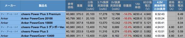 data_mb-pg