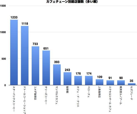 data_cafe_201701a