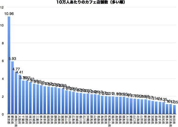 data_cafe_201701c