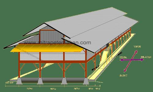 Kandang Closed House Mitra Peternakan 1