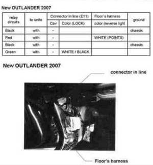 wire diagram near fuse box for 2010 outlander
