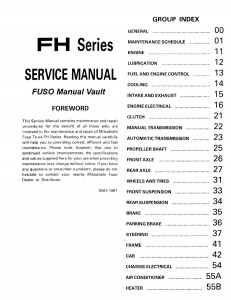 Fhcover X on Mitsubishi Fuso Manual Transmission Diagram