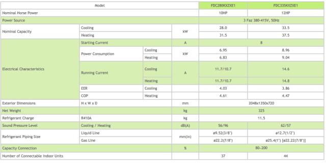 KXZX Heat Pump Hi-COP System 10-12 HP Outdoor Unit