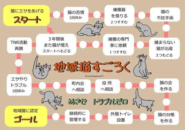 地域猫すごろくc1.jpg