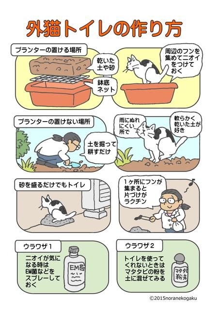 外猫トイレの作り方.jpg