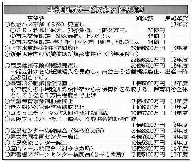 大阪市カット.jpg