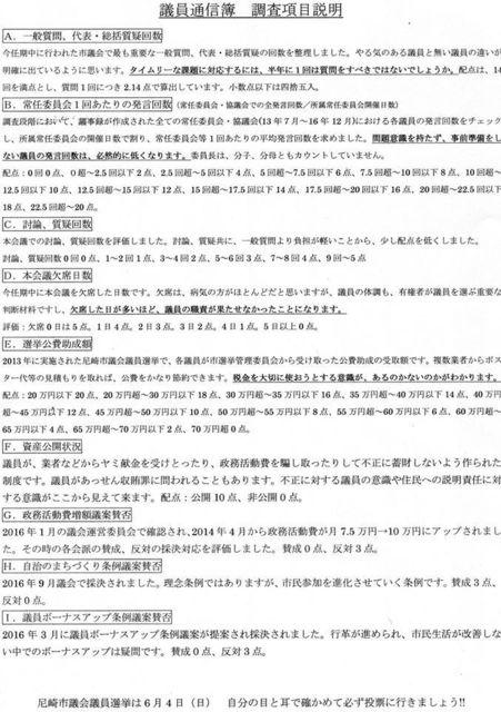 尼通信簿基準.jpg