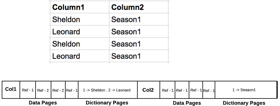 Blank Diagram (17)