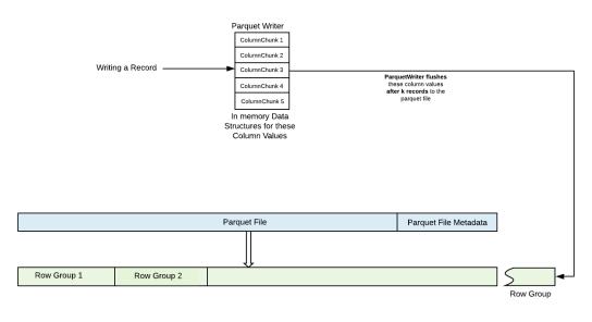 Blank Diagram (19)