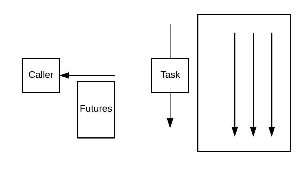 Blank Diagram (2)