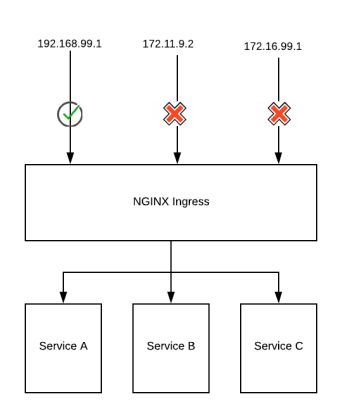 Blank Diagram (4)