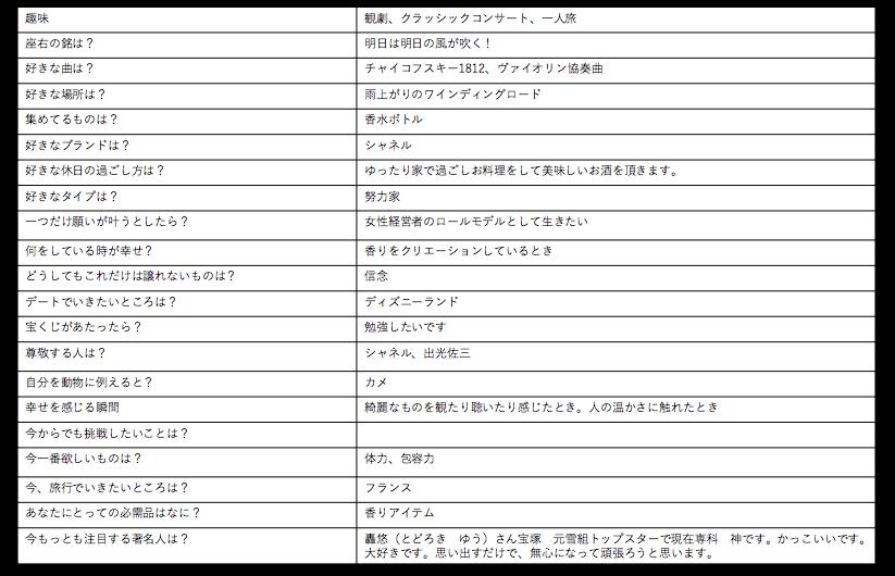 スクリーンショット 2019-04-05 15.21.36