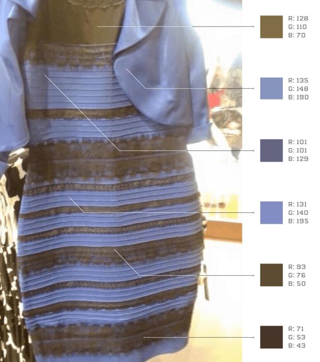 vestido preto e azul ou branco e dourado 2