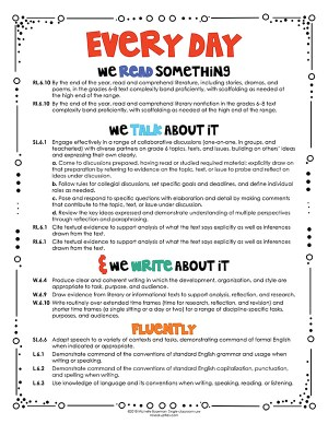 Every day, we read something, we talk about it, & we write about it fluently (with relevant Common Core standards listed under each phrase)