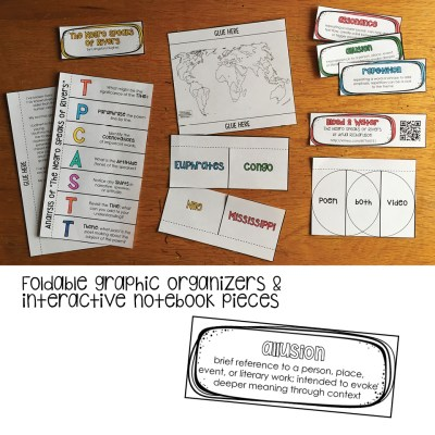 TPCASTT graphic organizer for interactive notebook