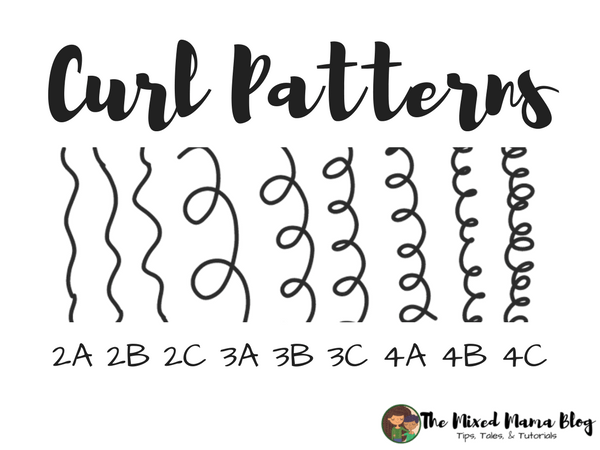 Curl Patterns by The Mixed Mama Blog