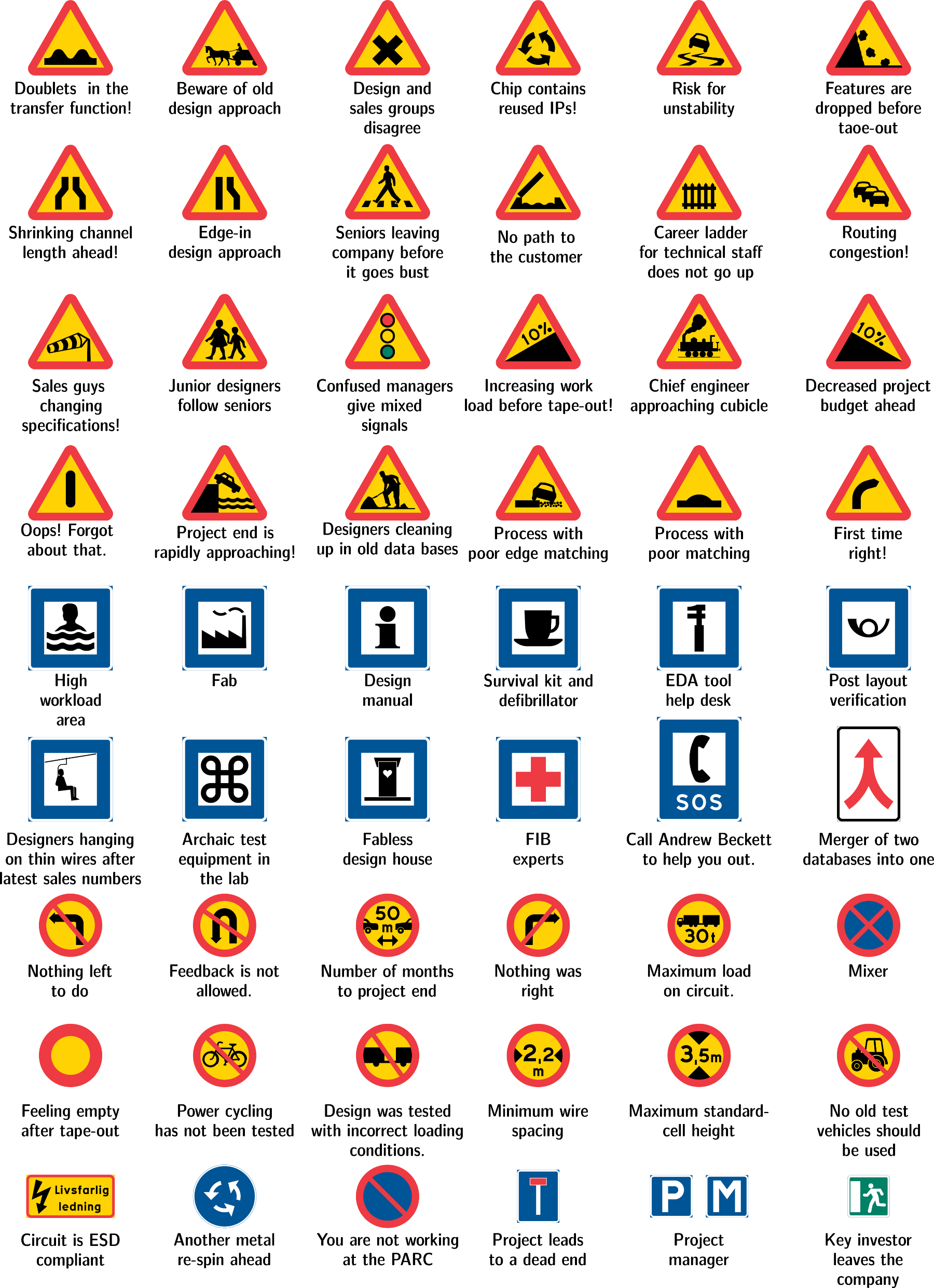 The Signs Of An Ic Design Project