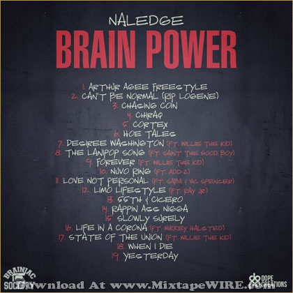 brain-power-tracklist