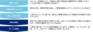 福岡の会社設立