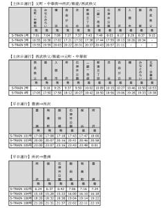 時刻表(西武鉄道提供)