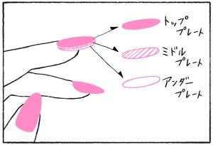 貝印 イラスト 線画 女性 モノトーン 水彩 ネイル 黒髪