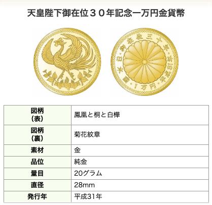 新紙幣,発行,いつから,2024年,2019,渋沢栄一,津田塾梅子,北里柴三,記念硬貨