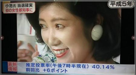 政界入りした時の小池百合子東京都知事で若い頃
