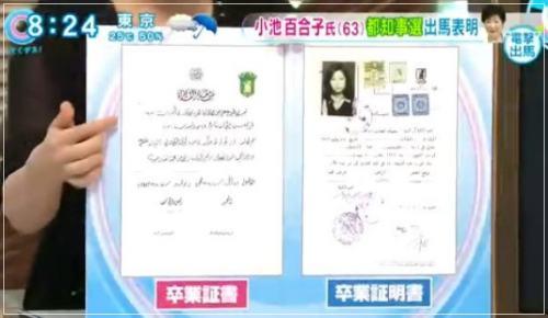 メディアで公表された小池百合子東京都知事のカイロ大学の卒業証明書と卒業証書