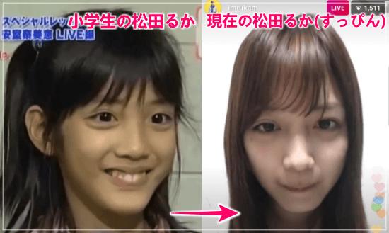 小学生の頃の松田るかと現在のすっぴん顔画像比較