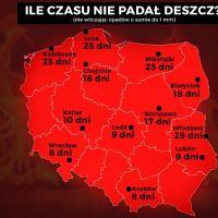 Polska wysycha i widzimy to gołym okiem. Ekspert: Przygotujmy się na braki wody pitnej
